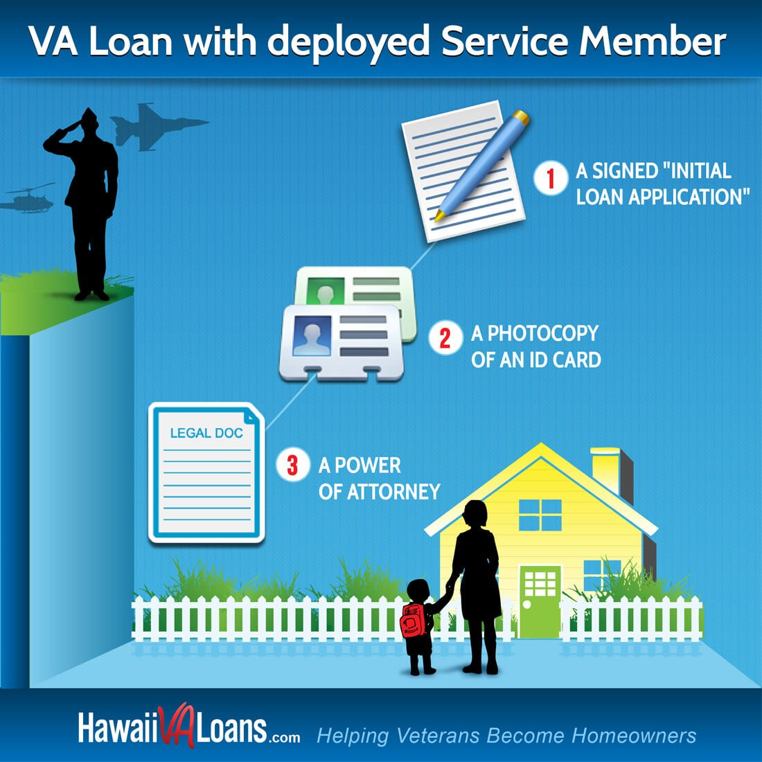 Va loan specialist hawaii | COOKING WITH THE PROS